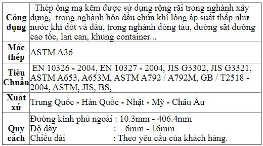 THÉP ỐNG ĐÚC MẠ KẼM ASTM A36/ A106/A53,